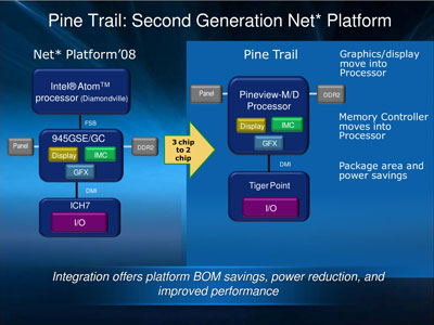 Intel atom Processor Audio driver
