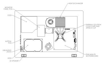 Thin Mini-ITX AIO Layout