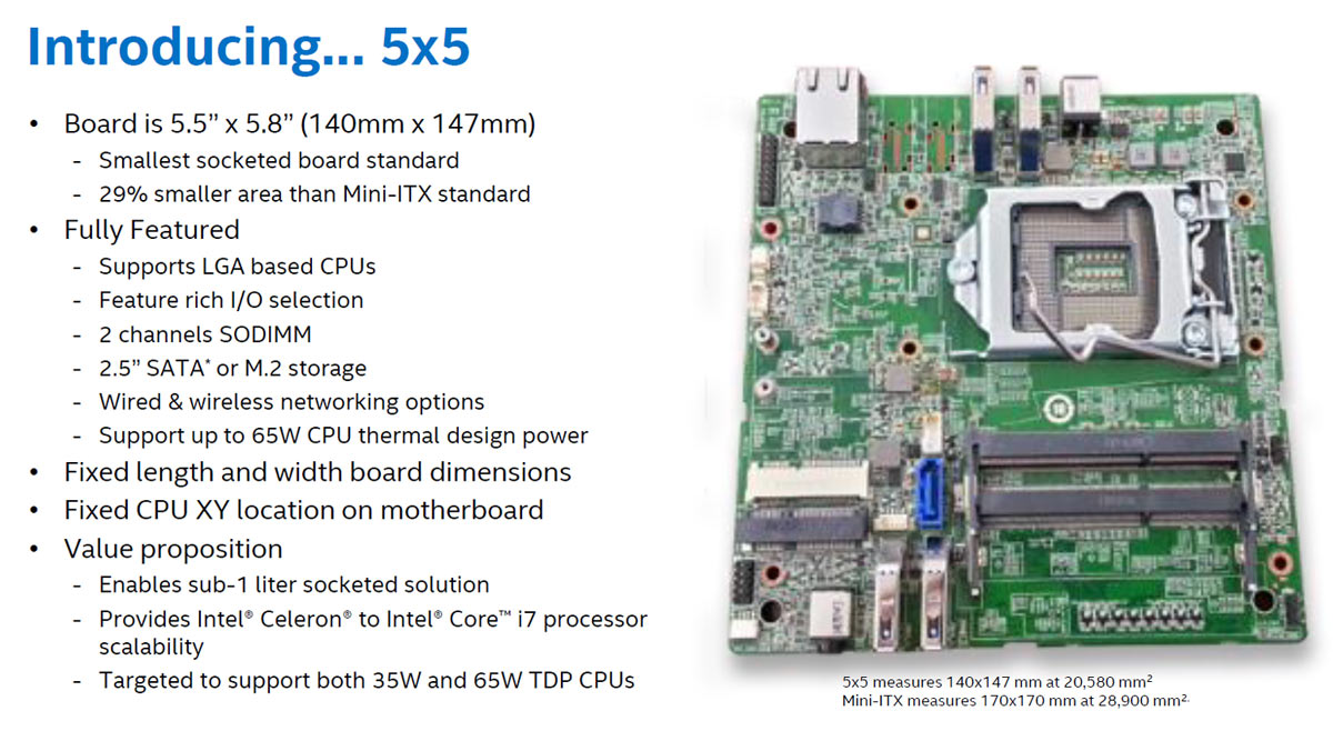 Intel introduce 5x5 Boards
