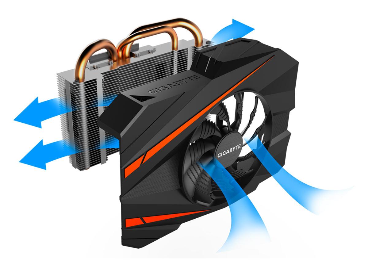 Gigabyte GTX 1070 Mini-ITX OC