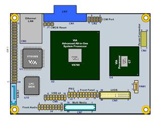 VIA VT6047 Pico-ITX Mainboard PCB Layout: Top