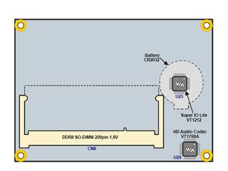 VIA VT6047 Pico-ITX Mainboard PCB Layout: Underside
